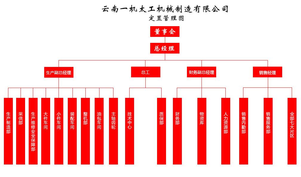"""万博买球app安卓版万博体育竞彩app下载太工机械制造有限公司是国内机床行业的专业生产企业。主要从事系列车床的研发生产和销售服务工作。年生产各类车床约6000台,年产值2亿余元。    公司现主要生产CK-6132 / CK-6136 / CK-6140 / CK-6150B / CK-6150等CK系列普通(马鞍)车床;CKNC-30DL / CKNC-6136B / CKNC-40 / CKNC-6150B / CNC-K500 / CKNC-50H等平导轨万博APP进不去,CXL-30D / CXL-36M / CX-45M / CX-50 等斜导轨万博APP进不去;CNC-6136H / CNC-6136B / CNC-6150B 等平导轨万博APP进不去光机;CK-36/ CK-40 / CK-50 等斜导轨万博APP进不去光机,产品具有自主知识产权,公司产品实行""""三包"""",并能及时为用户提供相关及时支持。    目前公司产品主要销往:江苏、浙江、上海、山东、河南、湖北、湖南、广东、广西、四川、重庆、万博买球app安卓版等省市,并在各省市设立十余个销售服务办事处,备常用维修配件,为用户提供24小时到位的售前售后服务。    我公司全体员工衷心感谢社会各界新老客户对我们的大力支持和帮助,我们将竭诚欢迎过内外朋友光临我公司参观指导。"""